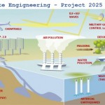 WikiLeaks: il progetto di geoingegneria clandestina sarà ultimato nel 2025